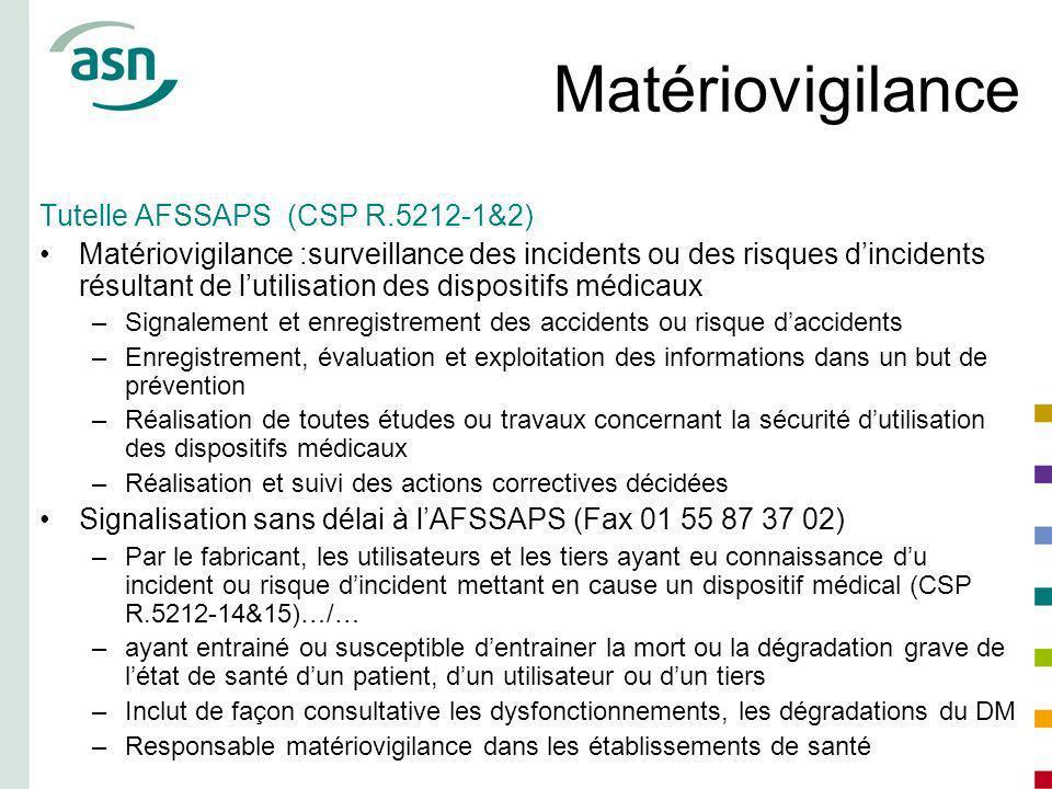 Matériovigilance Tutelle AFSSAPS (CSP R.5212-1&2) Matériovigilance :surveillance des incidents ou des risques dincidents résultant de lutilisation des