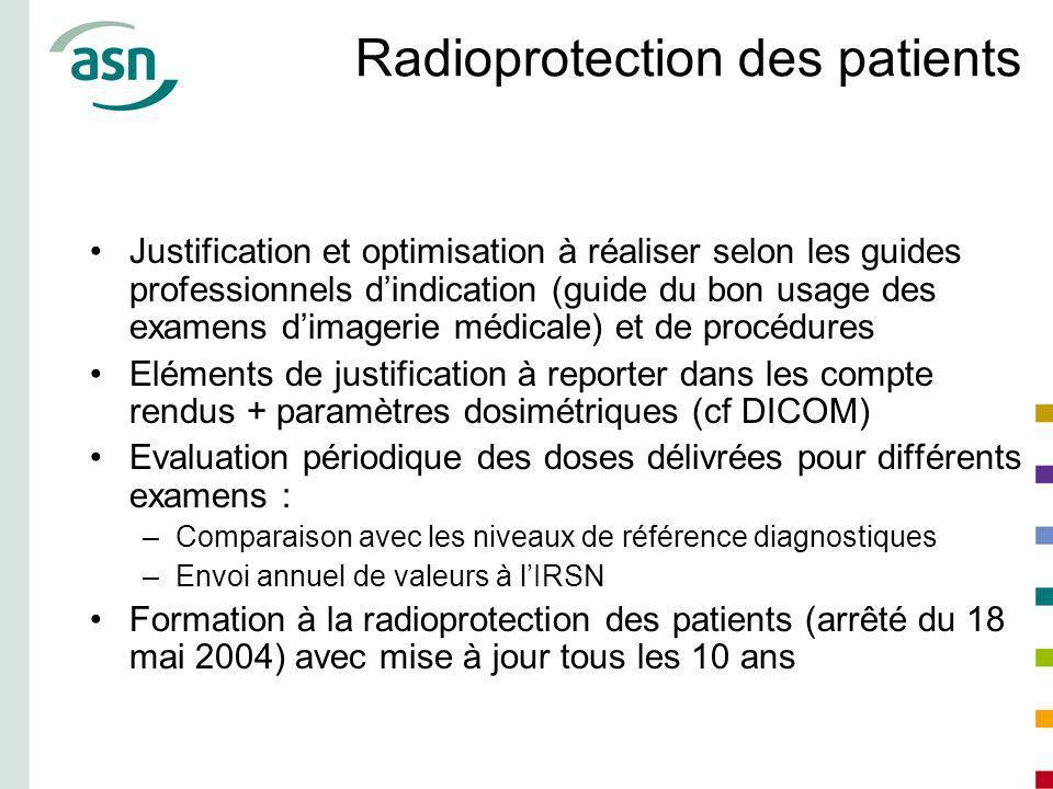 Radioprotection des patients Justification et optimisation à réaliser selon les guides professionnels dindication (guide du bon usage des examens dima