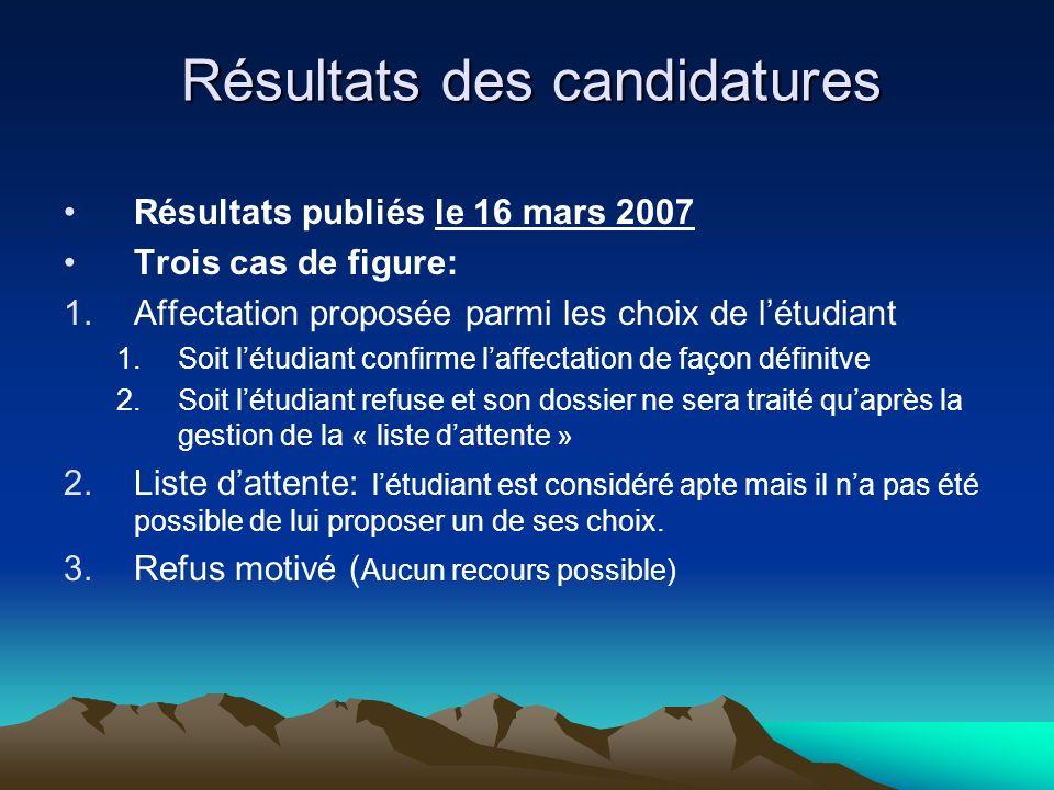 Résultats des candidatures Résultats publiés le 16 mars 2007 Trois cas de figure: 1.Affectation proposée parmi les choix de létudiant 1.Soit létudiant