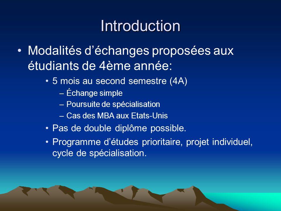 Introduction Modalités déchanges proposées aux étudiants de 4ème année: 5 mois au second semestre (4A) –Échange simple –Poursuite de spécialisation –C