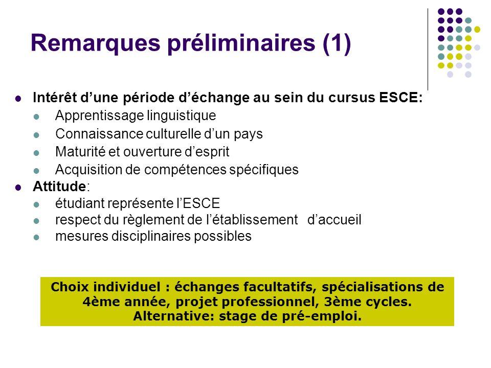 Remarques préliminaires (2) Frais de scolarité: paiement de la scolarité à lESCE mais pas dans létablissement daccueil être à jour au moment du départ Couverture médicale: Indispensable (copie à remettre avant départ) Carte européenne dassurance maladie pour pays européens avec accord de réciprocité (assurance complémentaire privée facultative) Assurance médicale privée indispensable pour autres destinations (maladie, accident, rapatriement, etc.): exemple AVA (accord ESCE) Bourses: Erasmus : 1 bourse possible au cours de la scolarité Autres bourses: Mairies, Conseils Généraux our Régionaux, organismes bilatéraux, etc.