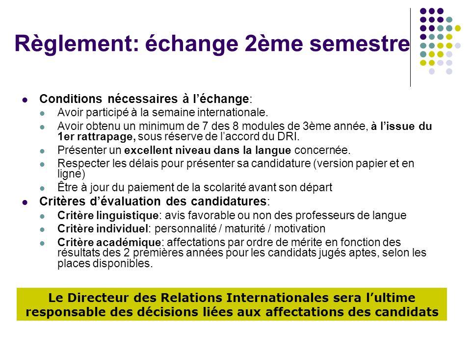 Règlement: échange 2ème semestre Conditions nécessaires à léchange: Avoir participé à la semaine internationale.