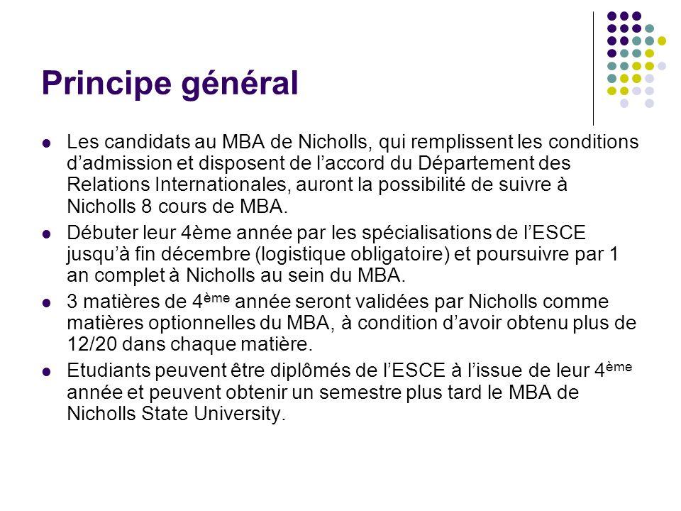 Principe général Les candidats au MBA de Nicholls, qui remplissent les conditions dadmission et disposent de laccord du Département des Relations Internationales, auront la possibilité de suivre à Nicholls 8 cours de MBA.