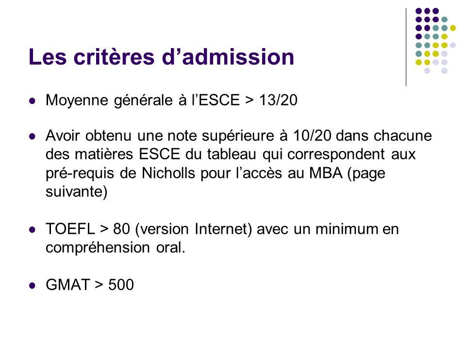 Les critères dadmission Moyenne générale à lESCE > 13/20 Avoir obtenu une note supérieure à 10/20 dans chacune des matières ESCE du tableau qui correspondent aux pré-requis de Nicholls pour laccès au MBA (page suivante) TOEFL > 80 (version Internet) avec un minimum en compréhension oral.