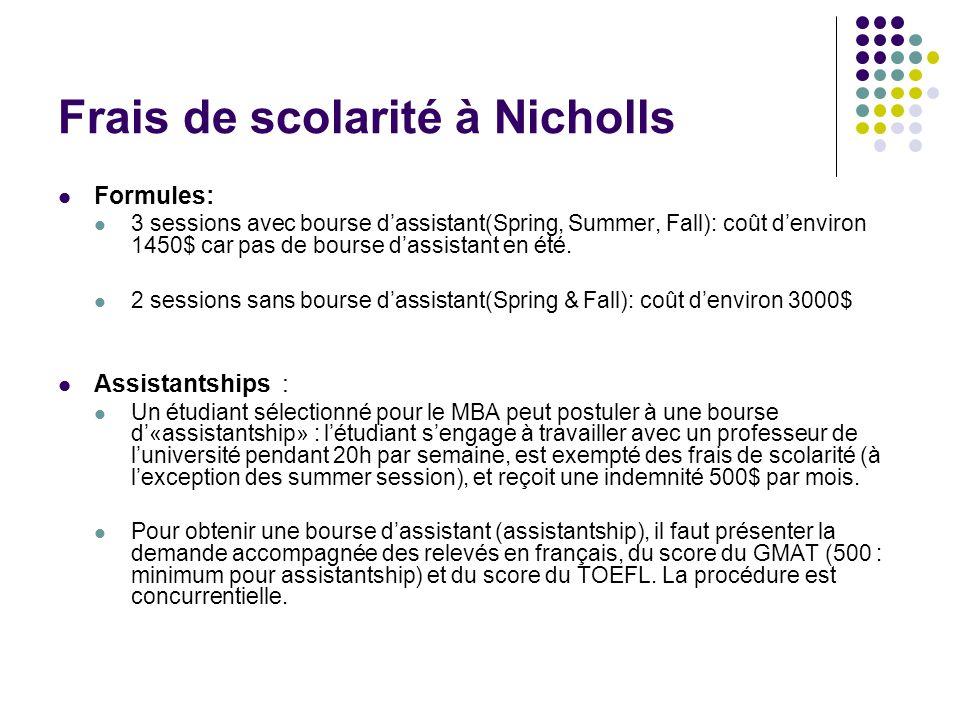 Frais de scolarité à Nicholls Formules: 3 sessions avec bourse dassistant(Spring, Summer, Fall): coût denviron 1450$ car pas de bourse dassistant en été.