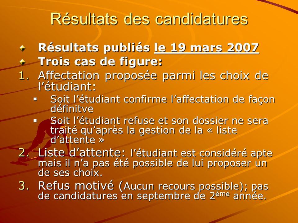 Résultats des candidatures Résultats publiés le 19 mars 2007 Trois cas de figure: 1.Affectation proposée parmi les choix de létudiant: Soit létudiant