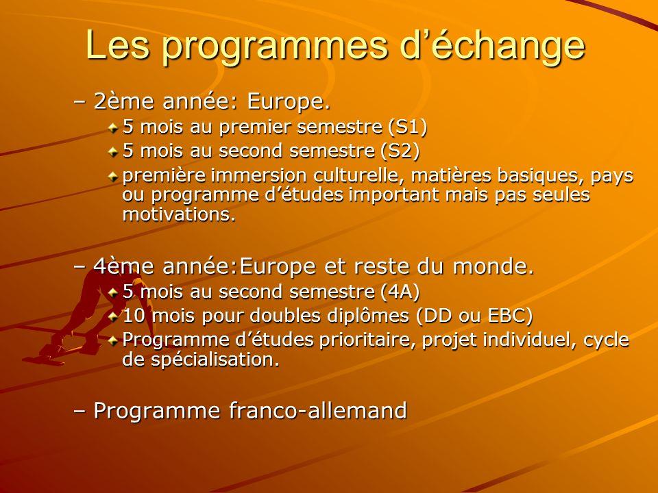 Les programmes déchange –2ème année: Europe. 5 mois au premier semestre (S1) 5 mois au second semestre (S2) première immersion culturelle, matières ba