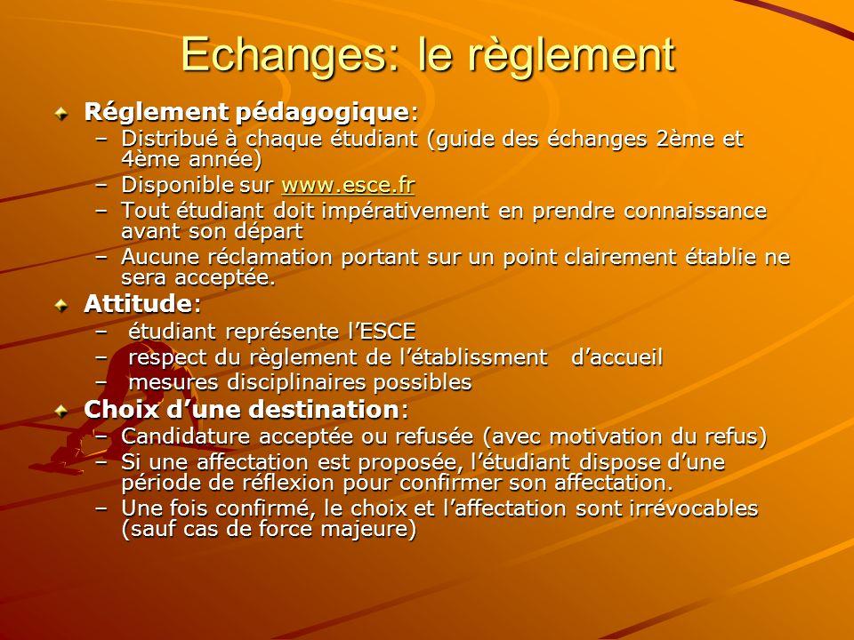 Echanges: le règlement Réglement pédagogique: –Distribué à chaque étudiant (guide des échanges 2ème et 4ème année) –Disponible sur www.esce.fr www.esc