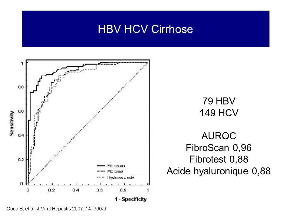 HBV HCV Cirrhose 79 HBV 149 HCV AUROC FibroScan 0,96 Fibrotest 0,88 Acide hyaluronique 0,88 Coco B, et al. J Viral Hepatitis 2007; 14: 360-9