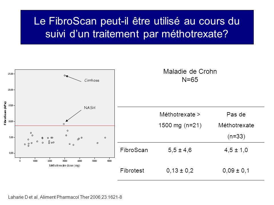 Le FibroScan peut-il être utilisé au cours du suivi dun traitement par méthotrexate? Laharie D et al, Aliment Pharmacol Ther 2006;23:1621-8 Méthotrexa