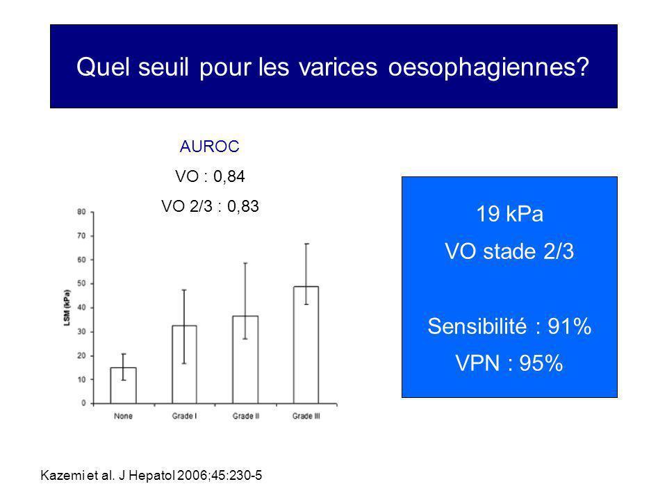 Quel seuil pour les varices oesophagiennes? Kazemi et al. J Hepatol 2006;45:230-5 AUROC VO : 0,84 VO 2/3 : 0,83 19 kPa VO stade 2/3 Sensibilité : 91%