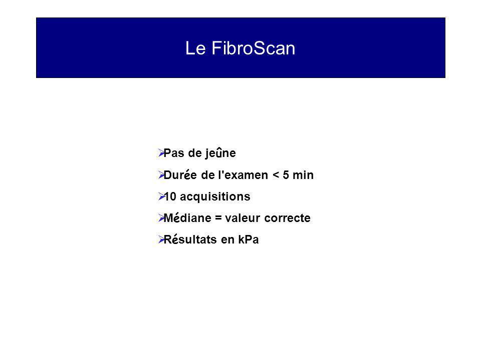 Le FibroScan Pas de je û ne Dur é e de l examen < 5 min 10 acquisitions M é diane = valeur correcte R é sultats en kPa