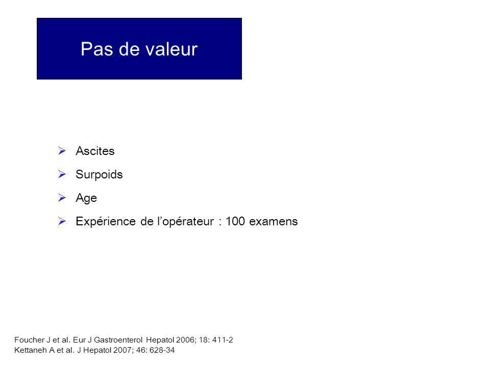 Pas de valeur Ascites Surpoids Age Expérience de lopérateur : 100 examens Foucher J et al. Eur J Gastroenterol Hepatol 2006; 18: 411-2 Kettaneh A et a