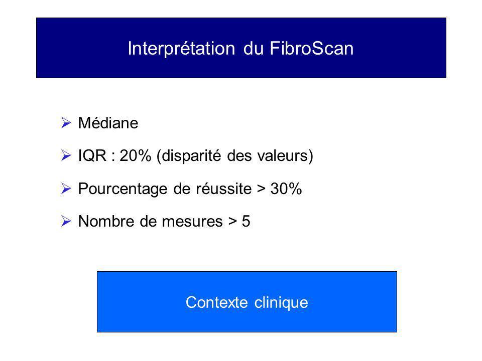 HBV HCV Cirrhose 79 HBV 149 HCV AUROC FibroScan 0,96 Fibrotest 0,88 Acide hyaluronique 0,88 Coco B, et al.