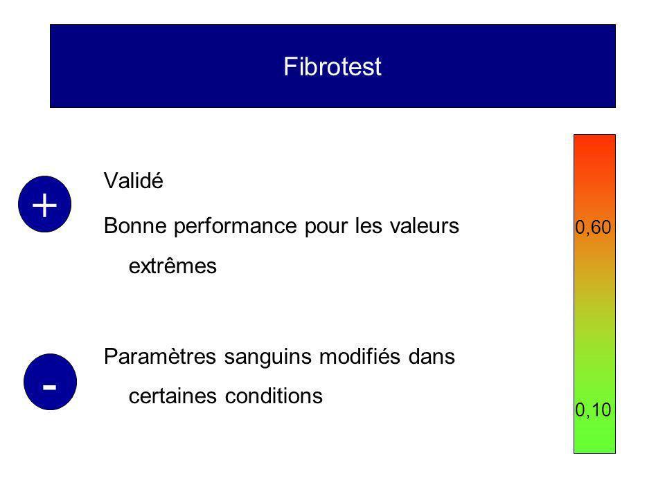 Fibrotest Validé Bonne performance pour les valeurs extrêmes Paramètres sanguins modifiés dans certaines conditions 0,60 0,10 + -
