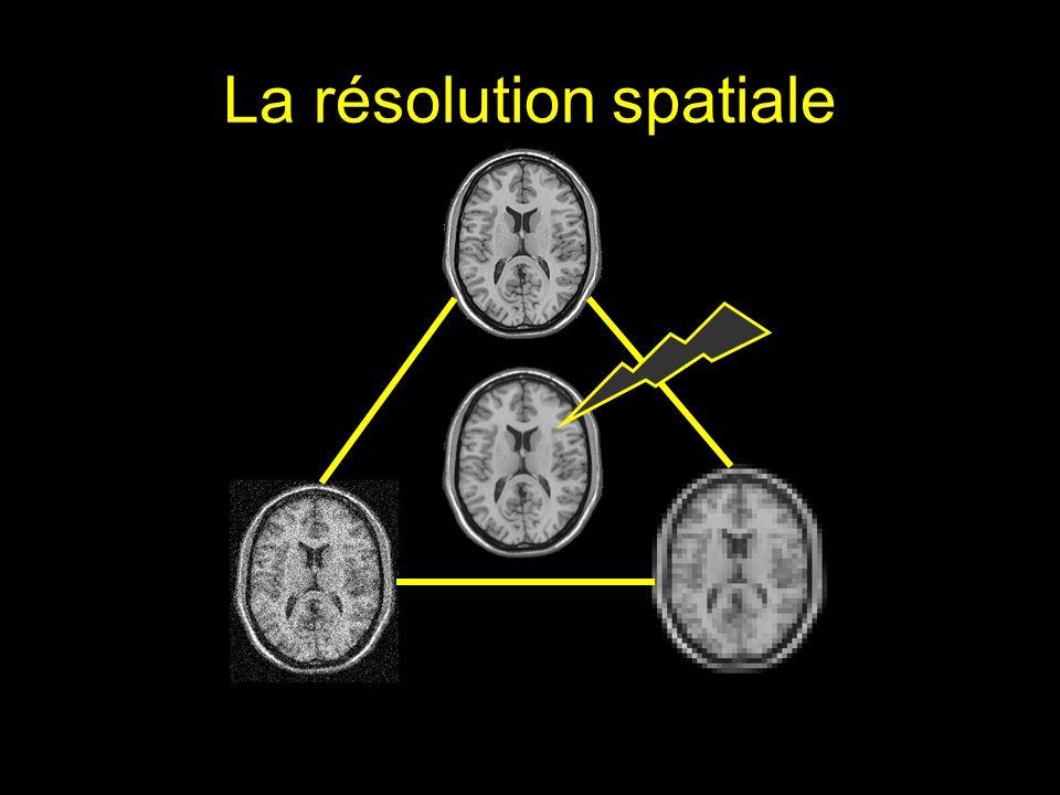 La résolution spatiale