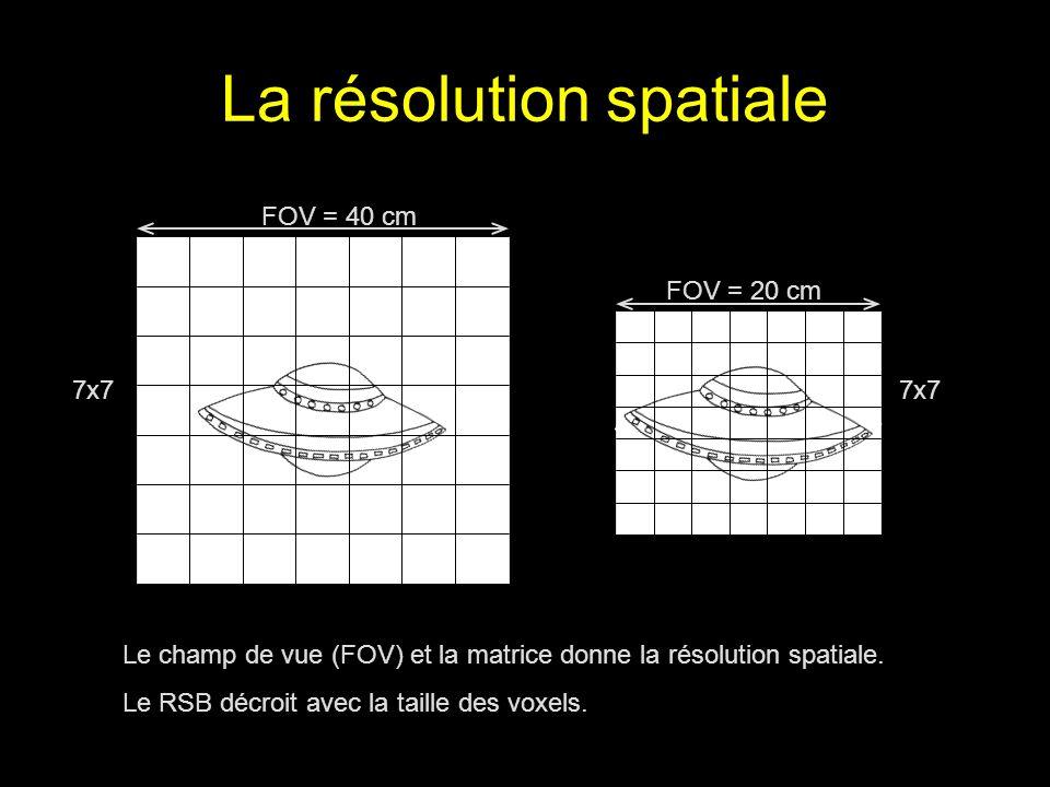 La résolution spatiale FOV = 40 cm FOV = 20 cm 7x7 Le champ de vue (FOV) et la matrice donne la résolution spatiale. Le RSB décroit avec la taille des
