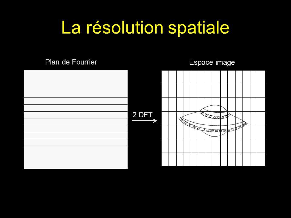 La résolution spatiale 2 DFT Plan de Fourrier Espace image