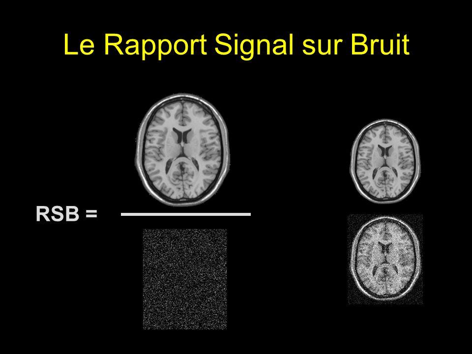 Le Rapport Signal sur Bruit RSB =