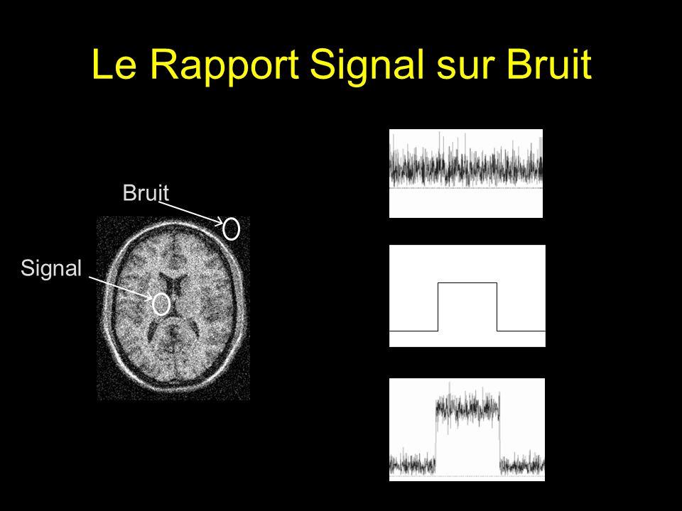 Le Rapport Signal sur Bruit Bruit Signal