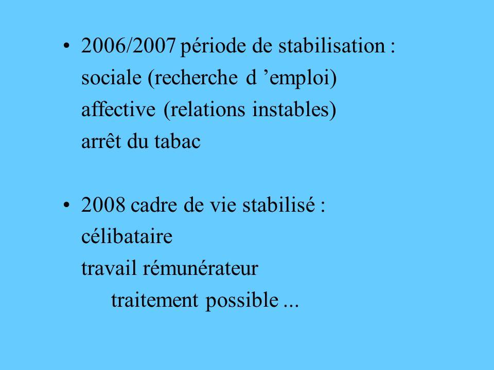 2006/2007 période de stabilisation : sociale (recherche d emploi) affective (relations instables) arrêt du tabac 2008 cadre de vie stabilisé : célibataire travail rémunérateur traitement possible...