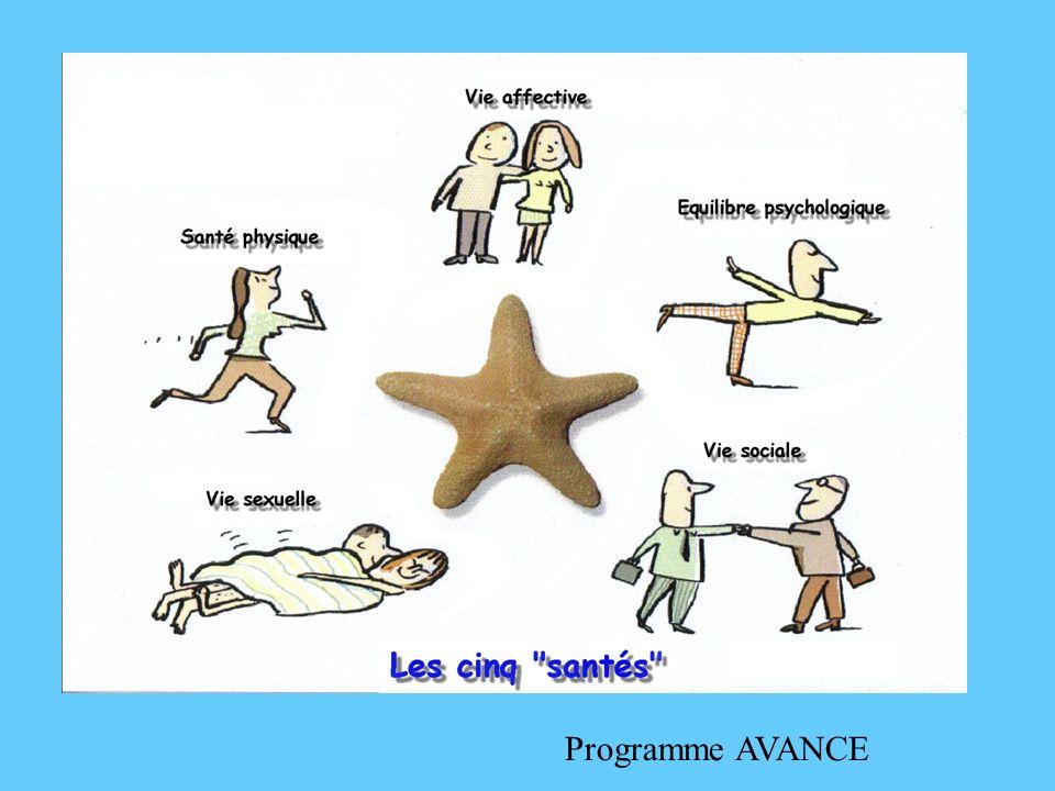 Programme AVANCE