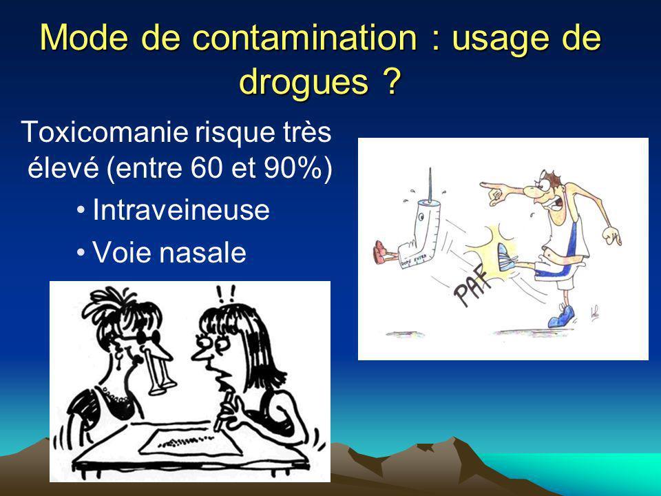 Mode de contamination : usage de drogues ? Toxicomanie risque très élevé (entre 60 et 90%) Intraveineuse Voie nasale