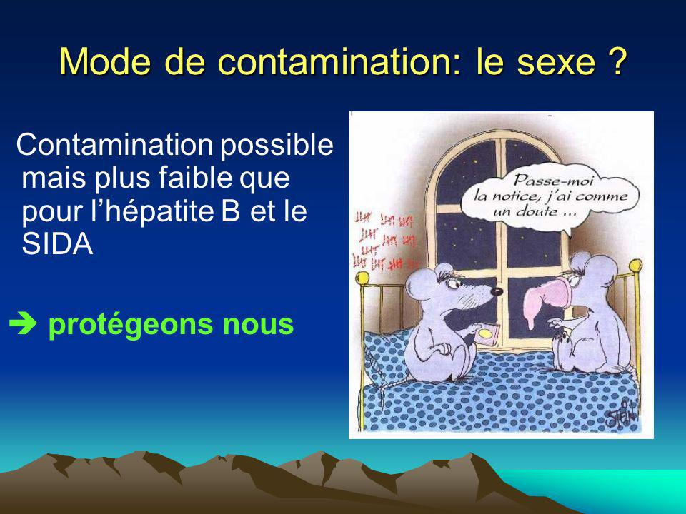 Mode de contamination: le sexe ? Contamination possible mais plus faible que pour lhépatite B et le SIDA protégeons nous