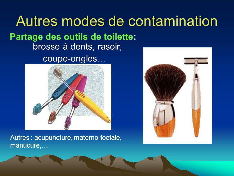 Autres modes de contamination Partage des outils de toilette: brosse à dents, rasoir, coupe-ongles… Autres : acupuncture, materno-foetale, manucure,…