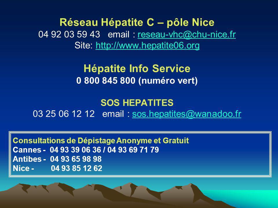 Réseau Hépatite C – pôle Nice 04 92 03 59 43 email : reseau-vhc@chu-nice.frreseau-vhc@chu-nice.fr Site: http://www.hepatite06.orghttp://www.hepatite06