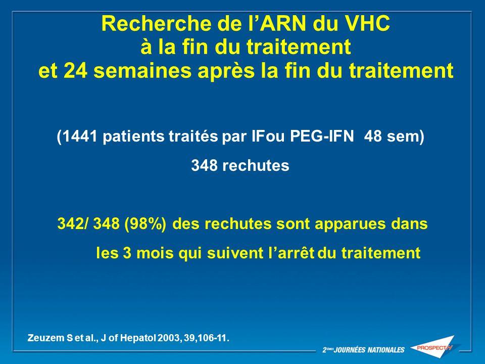 Recherche de lARN du VHC à la fin du traitement et 24 semaines après la fin du traitement (1441 patients traités par IFou PEG-IFN 48 sem) 348 rechutes