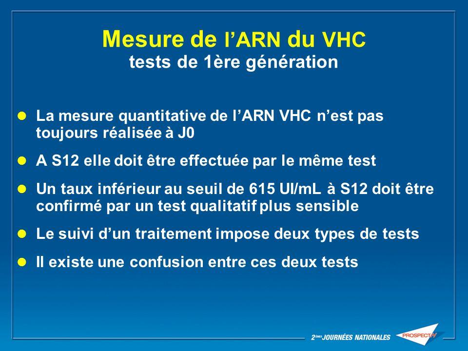 Mesure de lARN VHC 10 10 6 10 7 10 5 10 4 10 2 10 3 10 8l Cobas Amplicor HCV Monitor v 2.0 (Roche) Versant HCV RNA 3.0 (Bayer) ASR Cobas TaqMan 48 (Roche) Cobas qualitative v 2(Roche) Versant Qualitative TMA (Bayer) HCV-RNA concentration UI / ml RealTime HCV (Abbott)