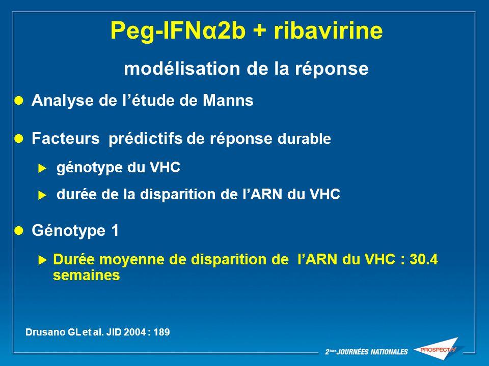 Peg-IFNα2b + ribavirine modélisation de la réponse Analyse de létude de Manns Facteurs prédictifs de réponse durable génotype du VHC durée de la dispa