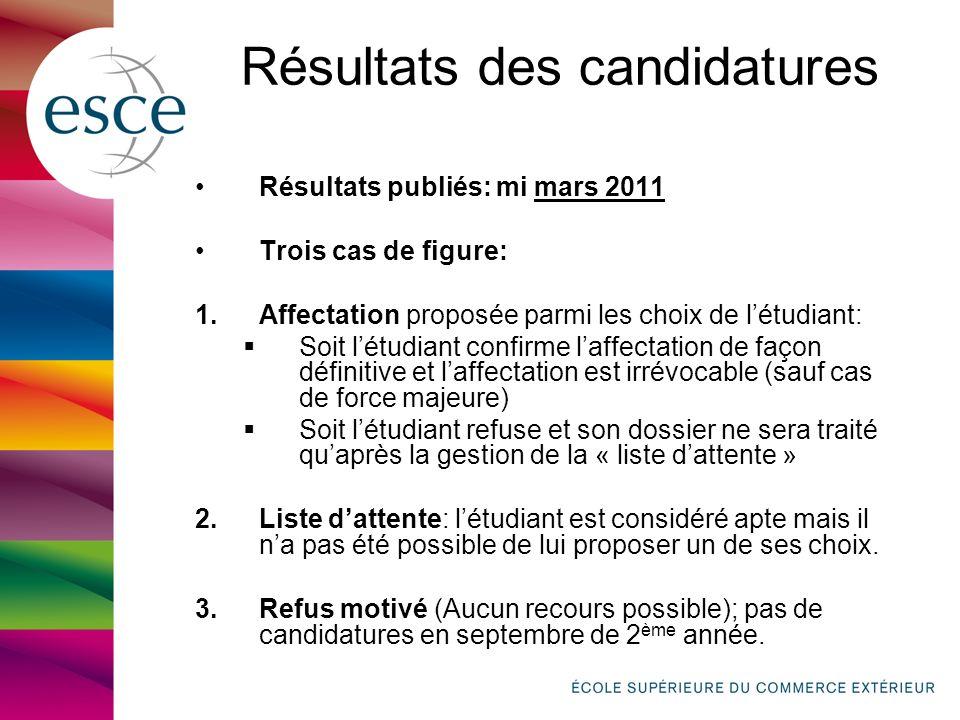 Résultats des candidatures Résultats publiés: mi mars 2011 Trois cas de figure: 1.Affectation proposée parmi les choix de létudiant: Soit létudiant co