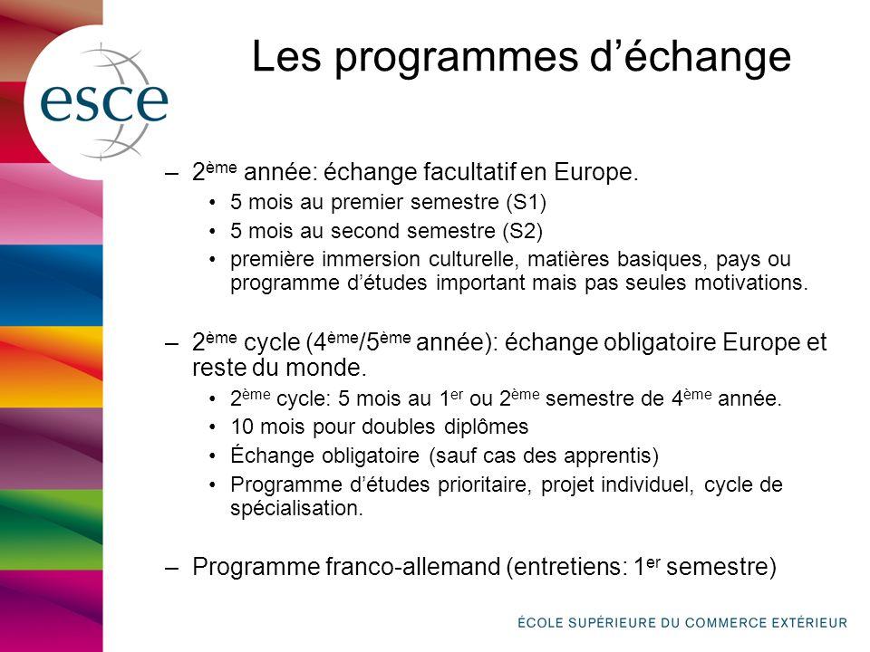 Les programmes déchange –2 ème année: échange facultatif en Europe. 5 mois au premier semestre (S1) 5 mois au second semestre (S2) première immersion