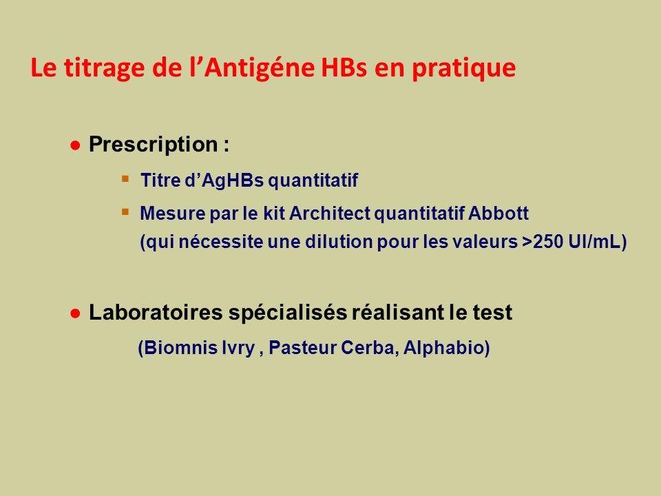 Le titrage de lAntigéne HBs en pratique Prescription : Titre dAgHBs quantitatif Mesure par le kit Architect quantitatif Abbott (qui nécessite une dilu