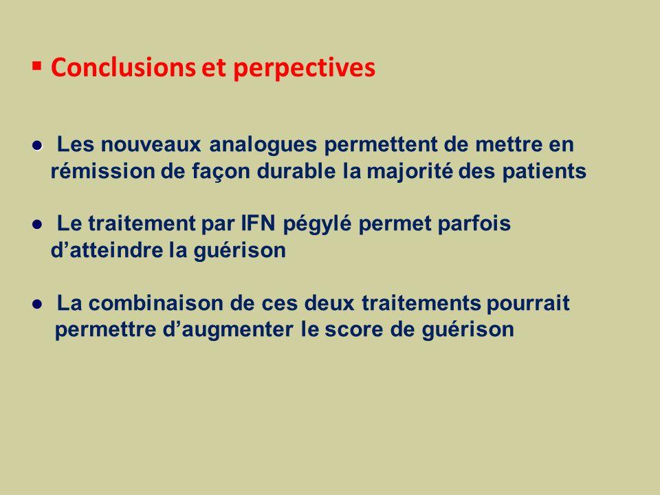 Conclusions et perpectives Les nouveaux analogues permettent de mettre en rémission de façon durable la majorité des patients Le traitement par IFN pé
