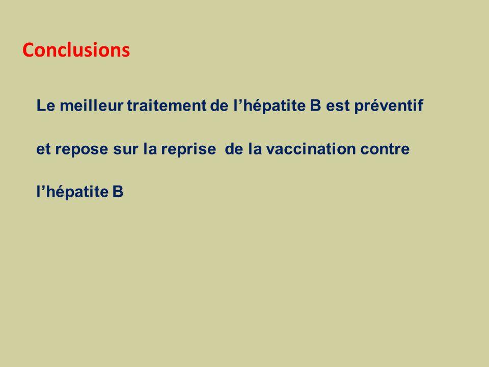 Conclusions Le meilleur traitement de lhépatite B est préventif et repose sur la reprise de la vaccination contre lhépatite B