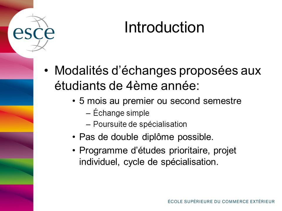 Introduction Modalités déchanges proposées aux étudiants de 4ème année: 5 mois au premier ou second semestre –Échange simple –Poursuite de spécialisat