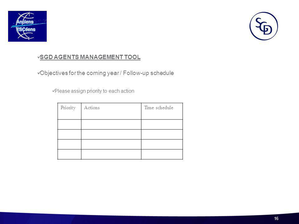 16 SGD AGENTS MANAGEMENT TOOL Objectives for the coming year / Follow-up schedule Please assign priority to each action PriorityActionsTime schedule 1