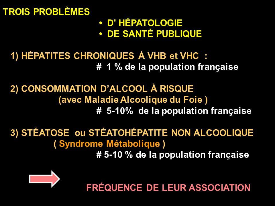 TROIS PROBLÈMES D HÉPATOLOGIE DE SANTÉ PUBLIQUE 1) HÉPATITES CHRONIQUES À VHB et VHC : # 1 % de la population française 2) CONSOMMATION DALCOOL À RISQ