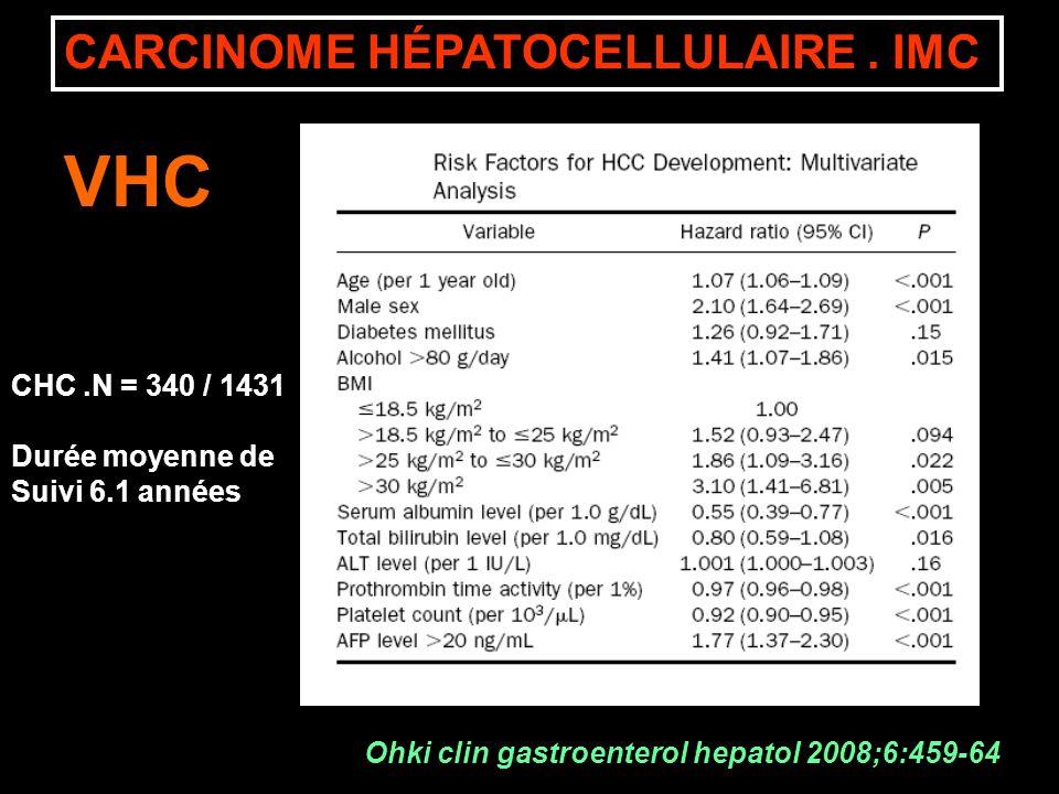 CARCINOME HÉPATOCELLULAIRE. IMC CHC.N = 340 / 1431 Durée moyenne de Suivi 6.1 années Ohki clin gastroenterol hepatol 2008;6:459-64 VHC