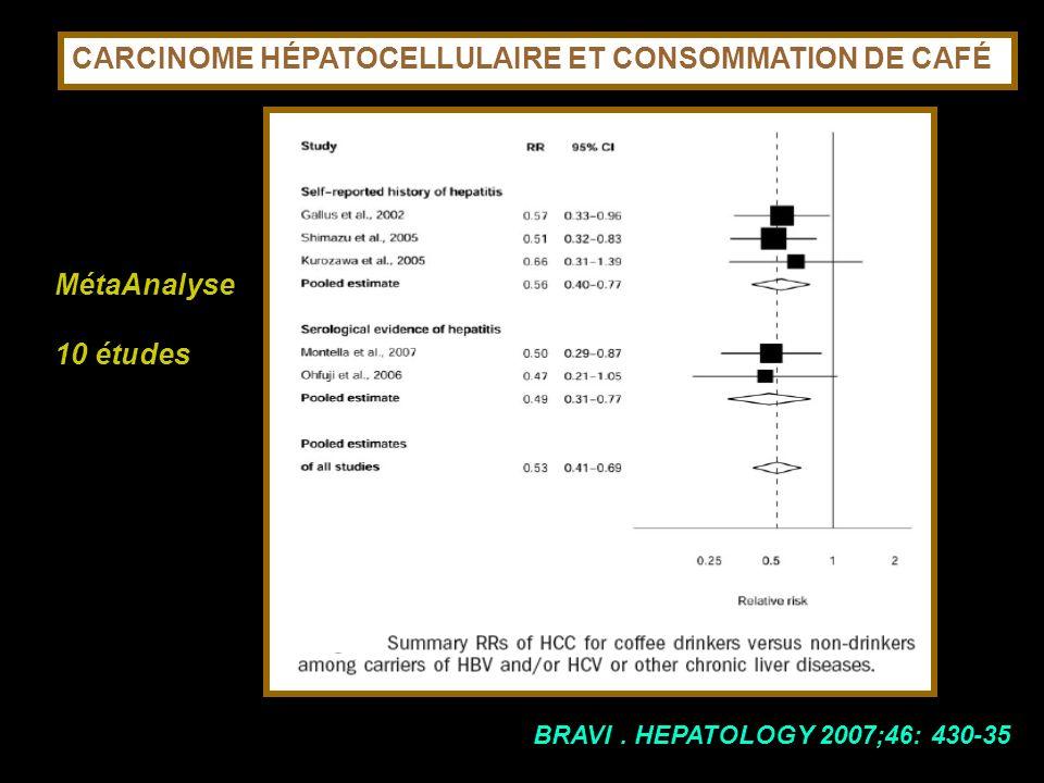 CARCINOME HÉPATOCELLULAIRE ET CONSOMMATION DE CAFÉ BRAVI. HEPATOLOGY 2007;46: 430-35 MétaAnalyse 10 études