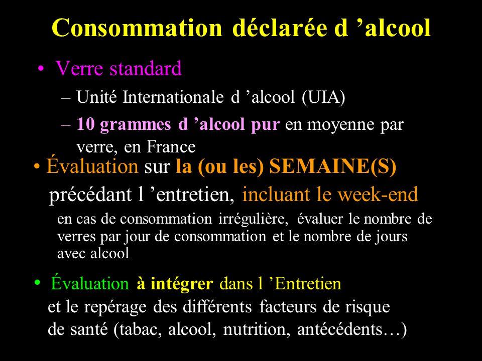 Consommation déclarée d alcool Verre standard –Unité Internationale d alcool (UIA) –10 grammes d alcool pur en moyenne par verre, en France Évaluation