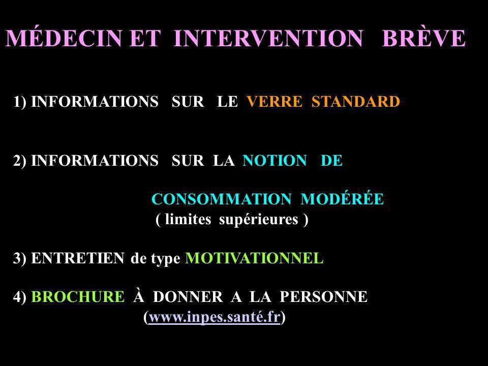 MÉDECIN ET INTERVENTION BRÈVE 1) INFORMATIONS SUR LE VERRE STANDARD 2) INFORMATIONS SUR LA NOTION DE CONSOMMATION MODÉRÉE ( limites supérieures ) 3) E
