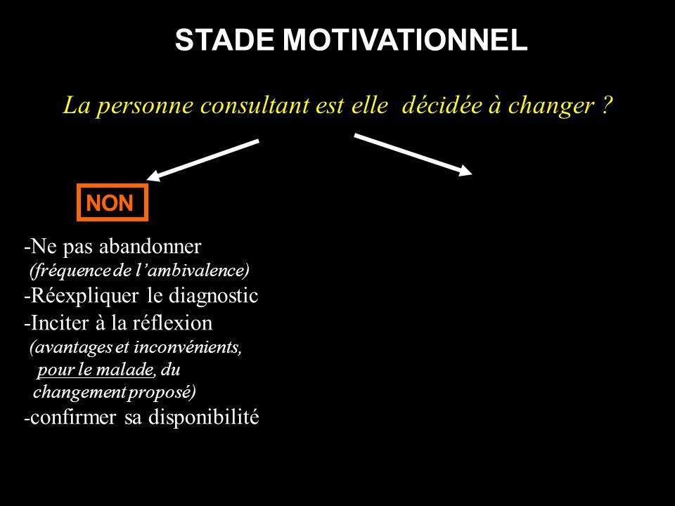 STADE MOTIVATIONNEL La personne consultant est elle décidée à changer ? NON -Ne pas abandonner (fréquence de lambivalence) -Réexpliquer le diagnostic