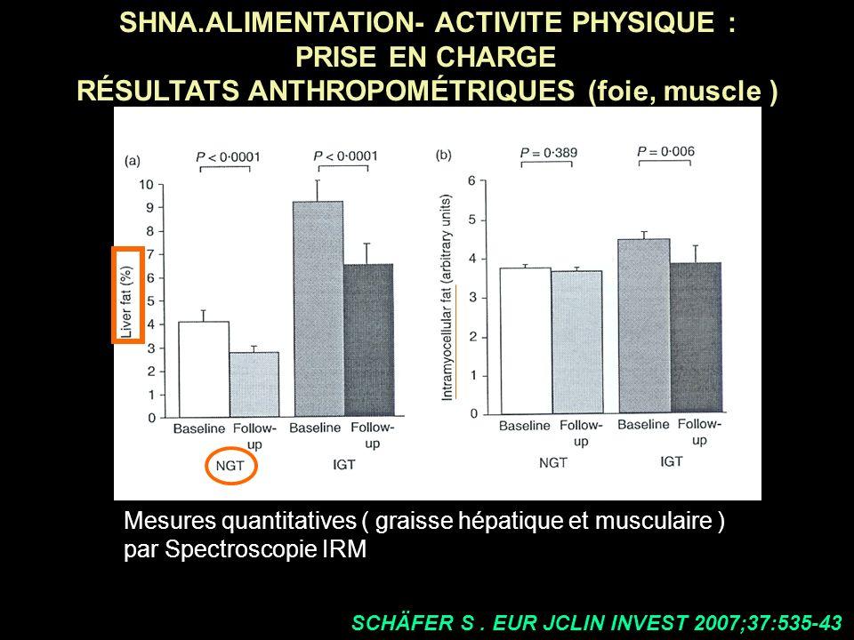 SHNA.ALIMENTATION- ACTIVITE PHYSIQUE : PRISE EN CHARGE RÉSULTATS ANTHROPOMÉTRIQUES (foie, muscle ) Mesures quantitatives ( graisse hépatique et muscul