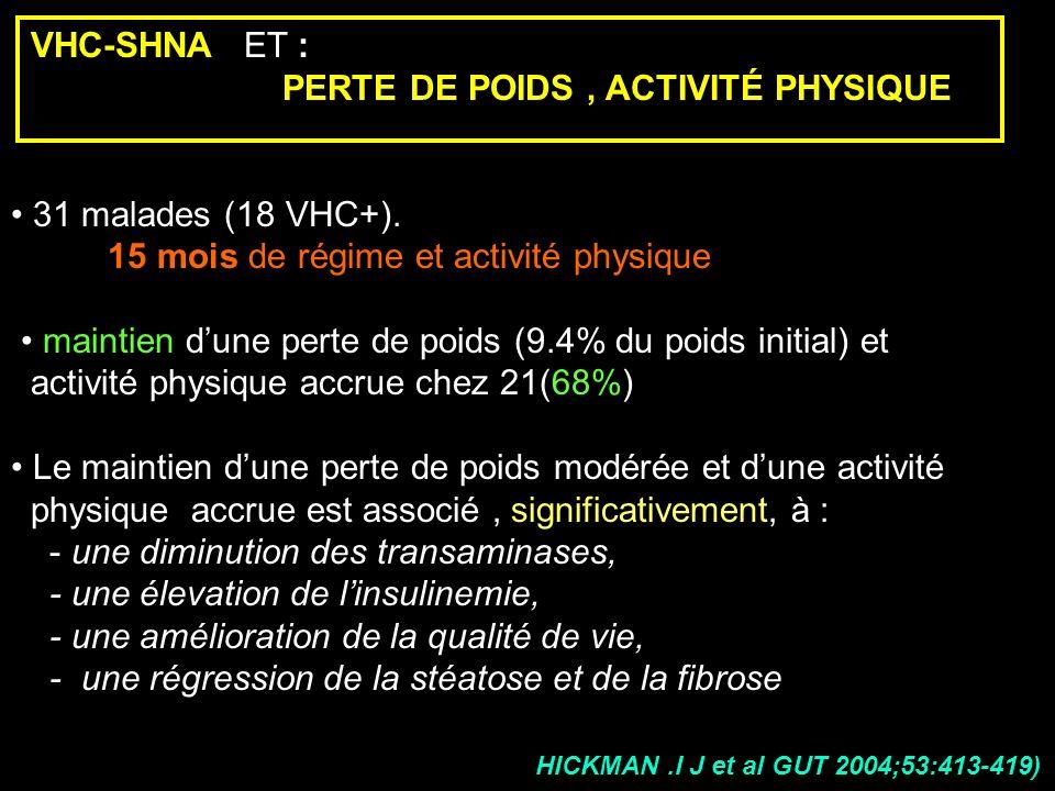 VHC-SHNA ET : PERTE DE POIDS, ACTIVITÉ PHYSIQUE 31 malades (18 VHC+). 15 mois de régime et activité physique maintien dune perte de poids (9.4% du poi