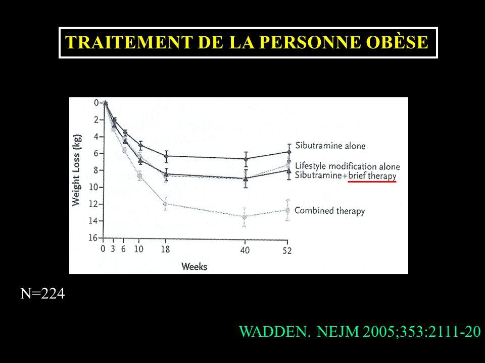 TRAITEMENT DE LA PERSONNE OBÈSE N=224 WADDEN. NEJM 2005;353:2111-20