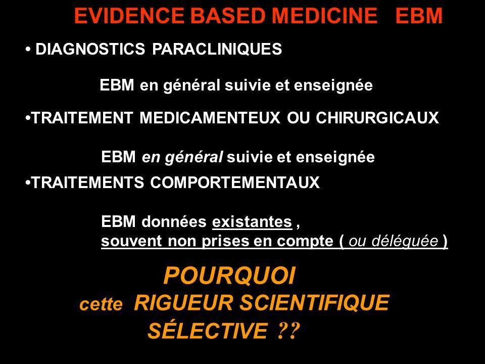 EVIDENCE BASED MEDICINE EBM DIAGNOSTICS PARACLINIQUES EBM en général suivie et enseignée TRAITEMENT MEDICAMENTEUX OU CHIRURGICAUX EBM en général suivi